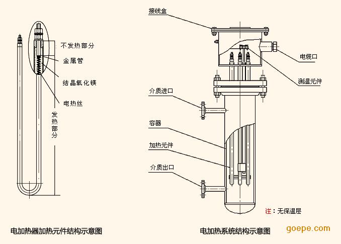 筒式加热器    护套型筒式加热器