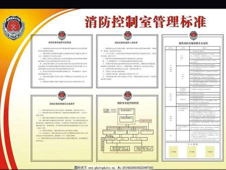 消防控制室值班人员管理数说新中国70年农业农村巨变之我见