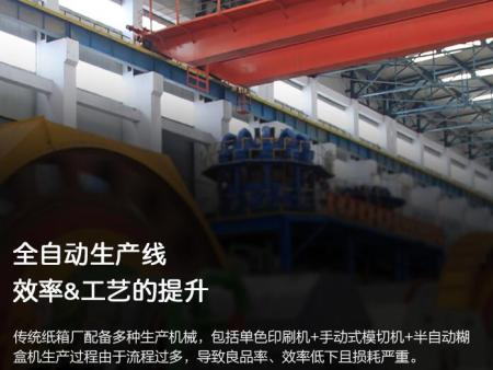 设备展示2|工厂实力-郑州亚通纸箱厂
