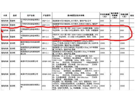 我公司圆盘耙加入《2011年国家农机购置补贴产品目录》