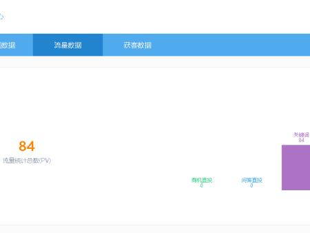 河南省泰富仪器仪表有限公司
