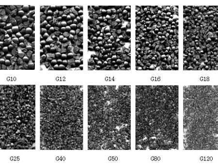 沈陽鋼砂是怎么形成的你知道嗎?