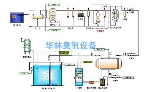 臭氧发生器原理_臭氧发生器工作原理_臭氧发生器原理图
