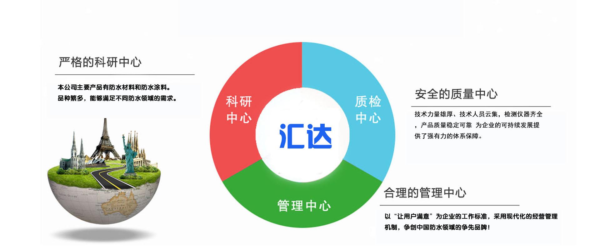 潍坊市汇达防水材料有限公司中心管理