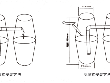化粪池安装使用方法