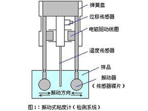 软件资料下载-标准版70A-ST法兰盘尺寸