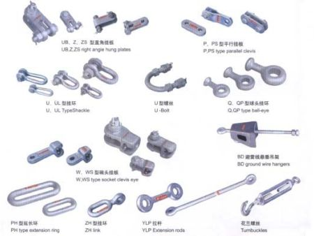 写给中国电网工作者,电力金具你真的知道吗?