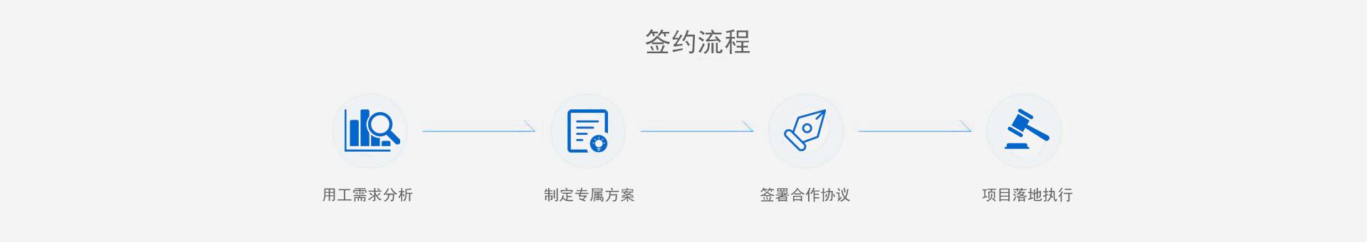 甘肃泓瑞建筑工程有限公司签约流程