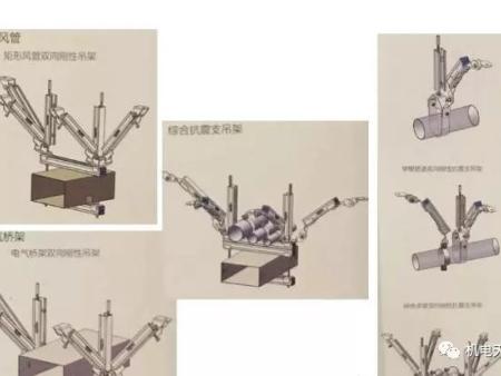 机电工程抗震支架系统分析解读、安装使用步骤及典型示意图