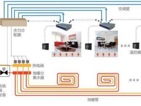 风冷热泵系统二合一系统
