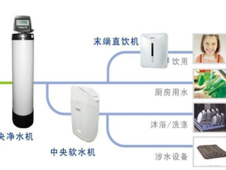 全屋水处理系统