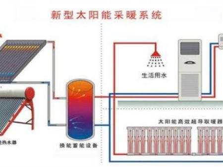 中央热水系统