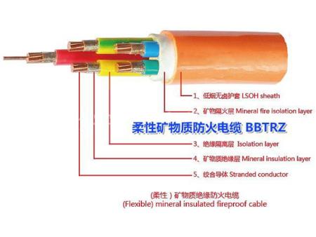 柔性矿物质防火电缆