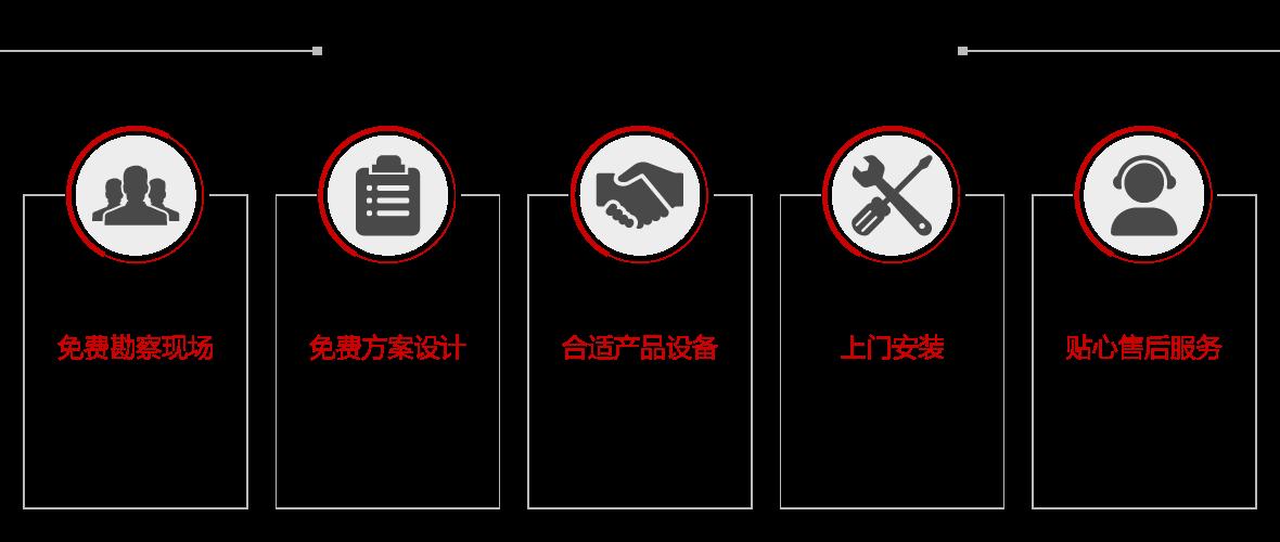 全力打造自动感应门、旋转门安装一站式服务!