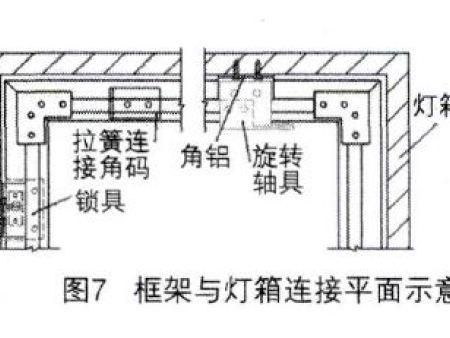 下旋软膜天花板铝合金龙骨框架的安装固定!