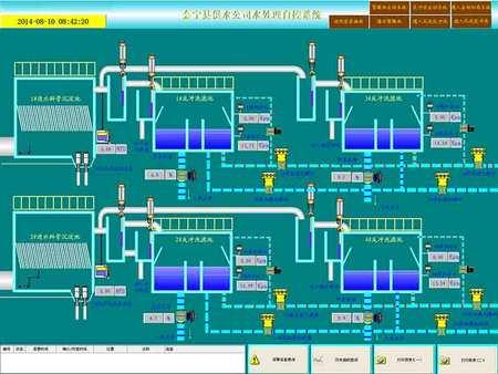 西门子系统介绍