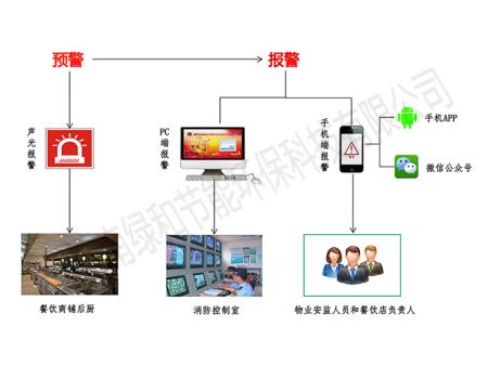 餐饮后厨动人民日报海外版望海楼:中国制度自信充分彰显火离人在线报警方式
