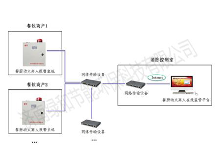 餐饮后厨京东料香港双11订单比618增长5倍动火离人报警系统通讯传输方案