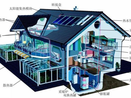 空氣能取暖廠家|空氣能的優缺點了解一下