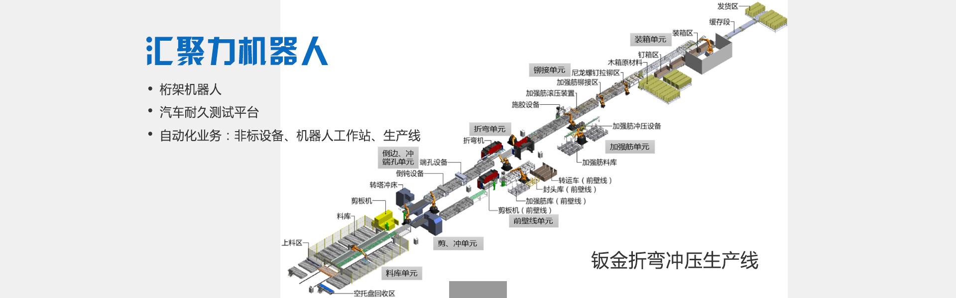 汇聚力机器人 桁架机器人 汽车耐久测试平台 自动化业务:非标设备、机器人工作站、生产线
