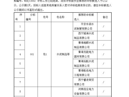 海东天润实业有限责任公司2019年年度物资类框架协议或定点招标采购项目推荐的中标候选人公示