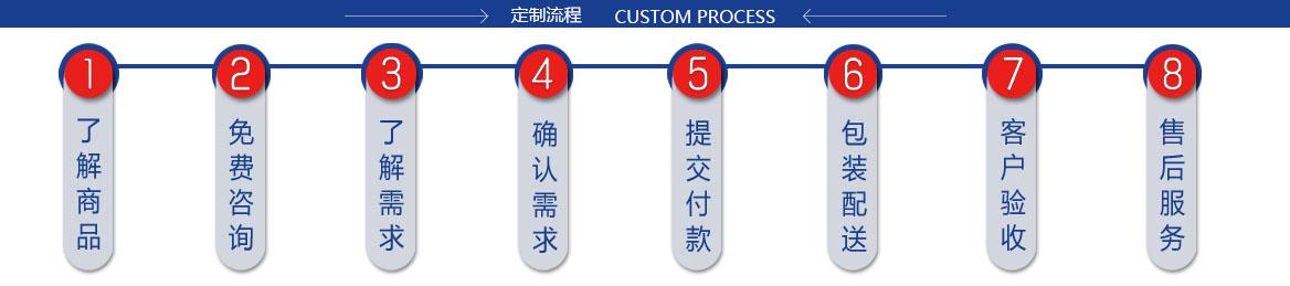密集架定制流程