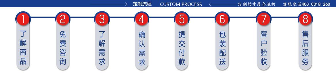 书架定制流程