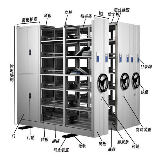 密集櫃剖析圖