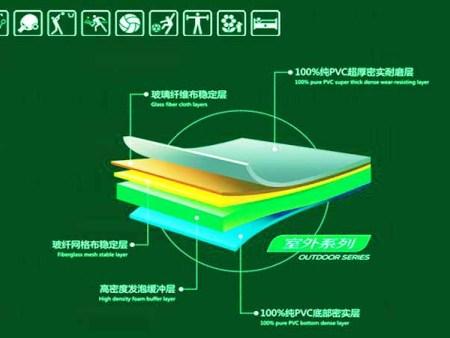 PVC球场结构图