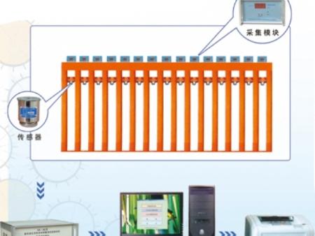 快速完成工作的单体支柱密封质量检测仪,提高了工作效率