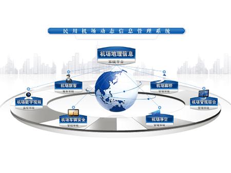 民用机场动态信息管理系统