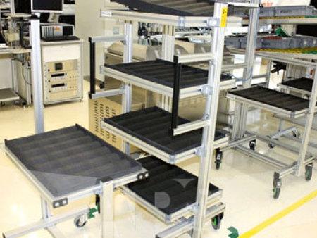 物流设备制造行业