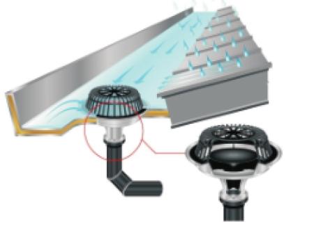 虹吸式屋面雨水排水系统