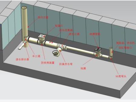 同层排水系统