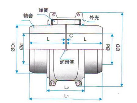 基本型短轴孔蛇形弹簧联轴器