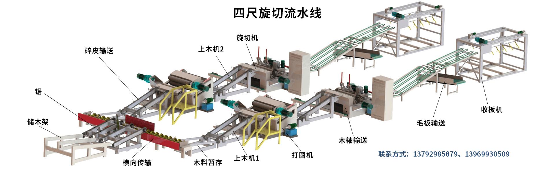 旋切流水線,液壓打圓機,數控旋切機,滾筒式烘幹機設備廠家,臨沂群山機械有限公司