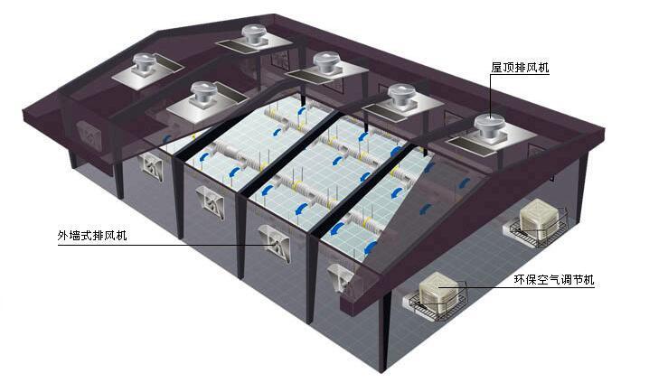 南京耀治环境设备有限公司