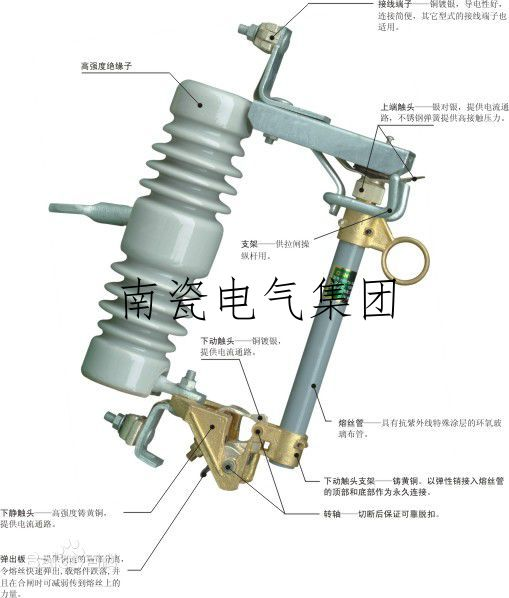 (H)RW12-10/100~200A跌落式熔断器