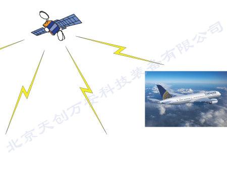 机载动中通(VSAT卫星通信网络)