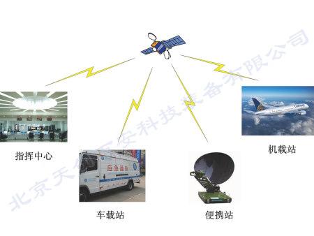 应急卫星网络通信系统