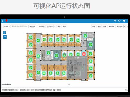 沈阳TG-NET锐捷维盟网络产品的相关内容