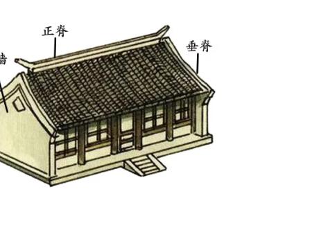 听听靖县昊宇易胜博网站给大家分享悬山顶、硬山顶的特点