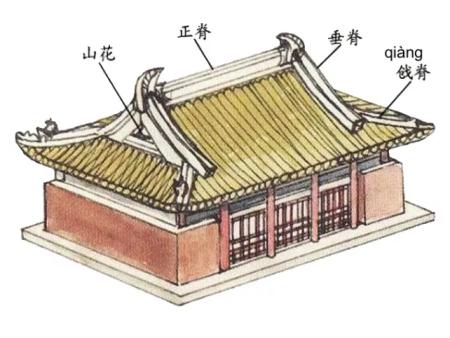 听听靖县昊宇易胜博网站给大家分享庑殿顶、歇山顶的特点