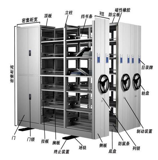 密集柜剖析圖