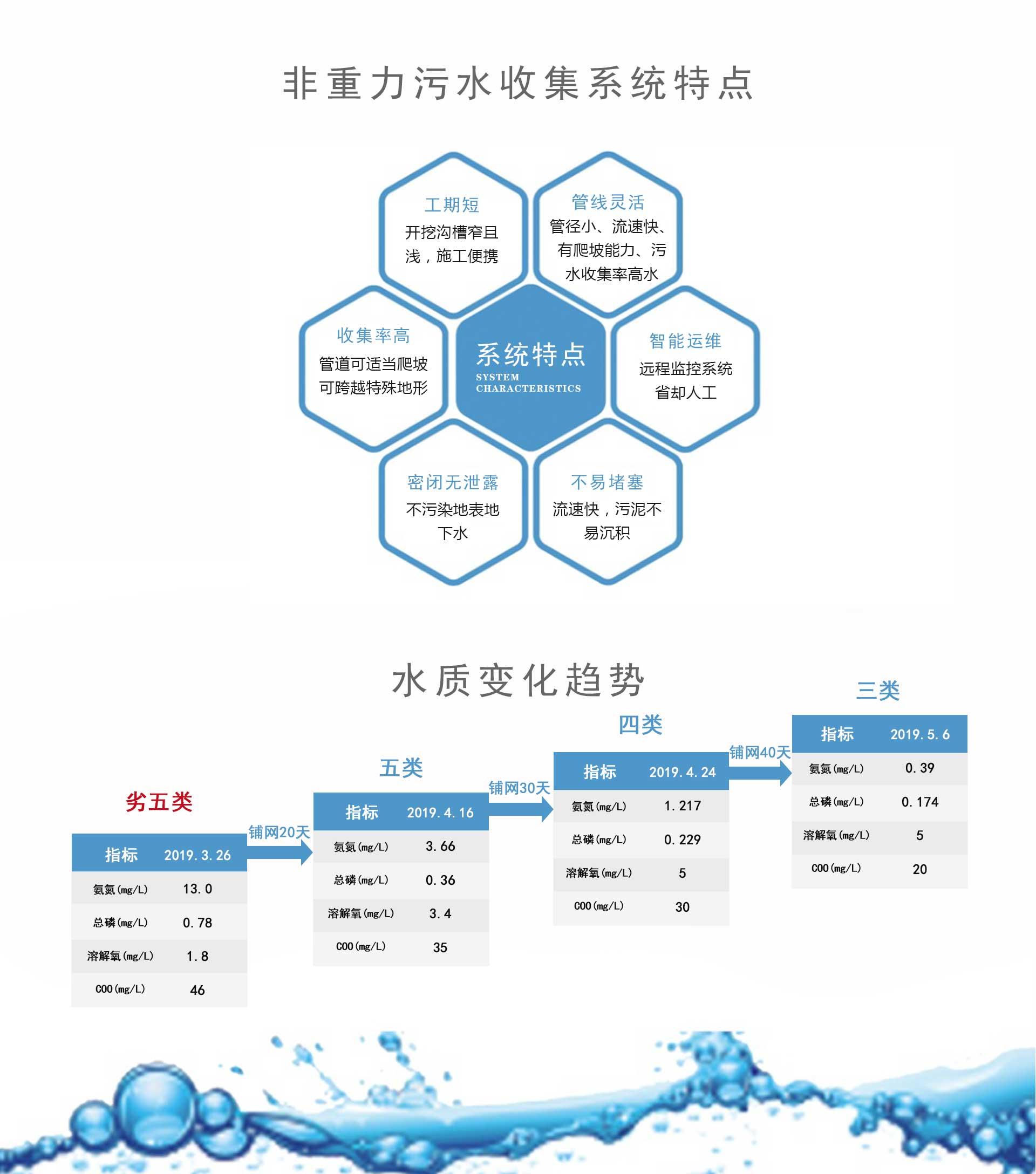 宁夏空气源热泵|污水处理