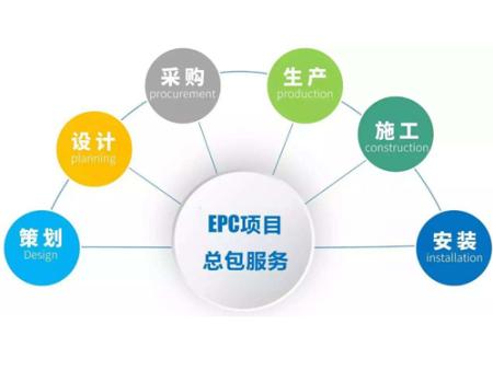 建设工程总承包业务以及项目管理和相关的技术与管理服务