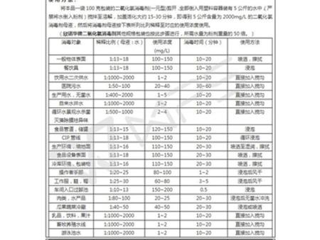 欣诺华牌食品级二氧化氯消毒剂使用说明书(XNH-012)