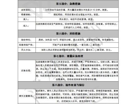 《三桥牌》食品级过氧乙酸消毒剂安全技术说明书(MSDS)