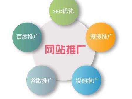专业企业网站建设的作用有哪些?专业企业网站建设的步骤