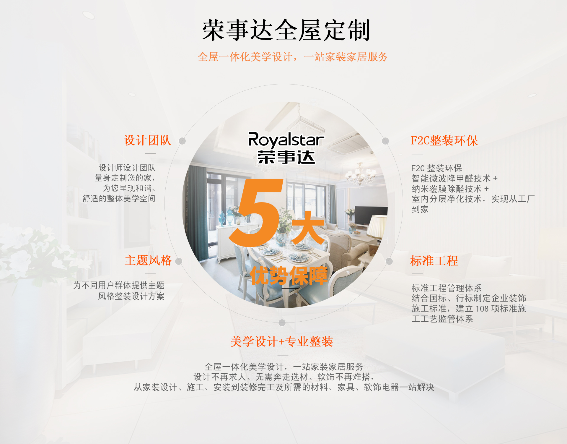 荣事达,烟台全屋定制一体化美学设计,一站家装家居服务!